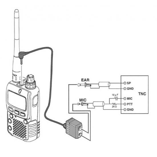 Анализ схемо-технической части радиостанций