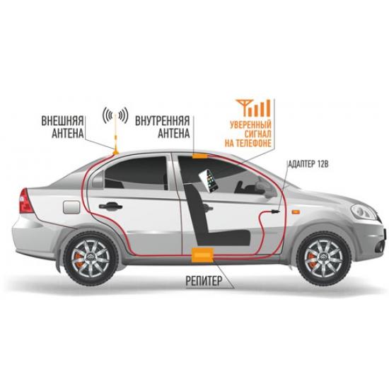 Готовый комплект автомобильный GSM/3G сигнала VEGATEL AV1-900E/3G-kit