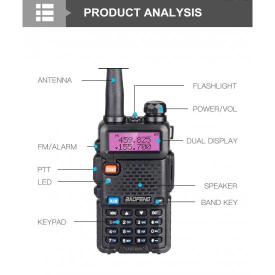 Портативная двухдиапазонная радиостанция Baofeng UV-5R Black